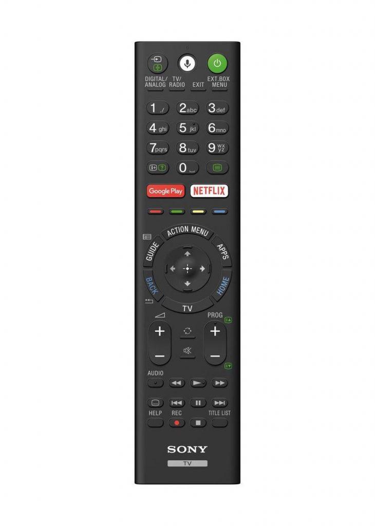 Afstandsbediening televisie
